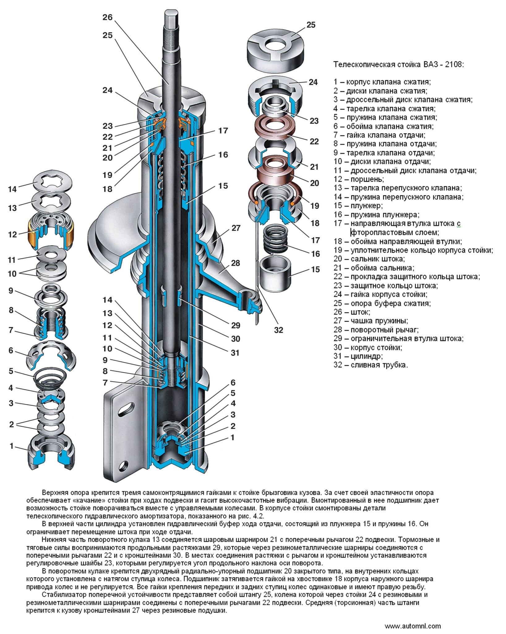 Передняя стойка Лада Ларгус устройство
